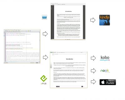 Book Formatting Example Image 2