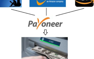 How to Payoneer Amazon profits and streamline your withdrawals